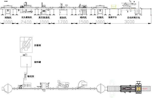 双头颗粒酱料灌装生产线设计图