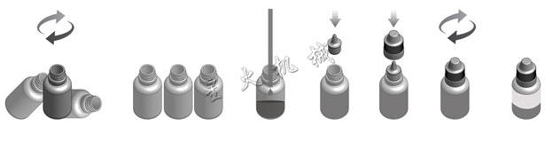电子烟油理瓶灌装贴标生产线